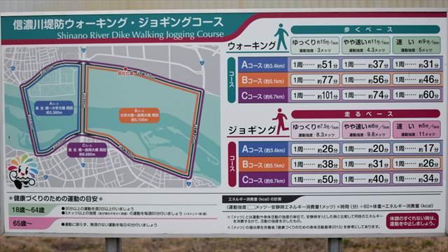 信濃川堤防ウォーキング・ジョギングコースマップ